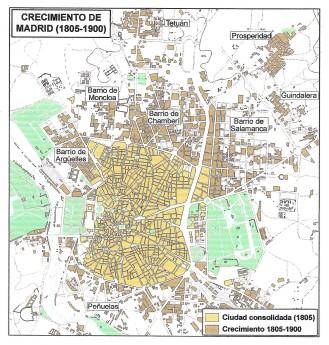Madrid 1905-1900
